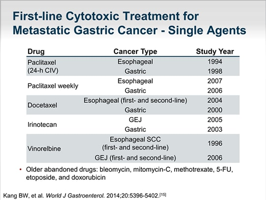 Treatment of Cancer plus eBook - ghise-ioan.ro