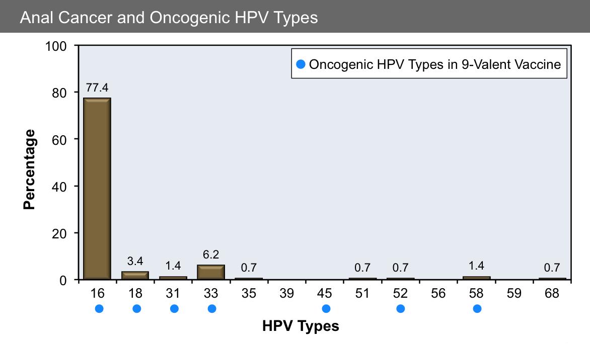 ciuperci trufe papillomavirus is oncogenic