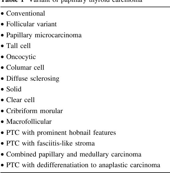 papillary thyroid carcinoma variant
