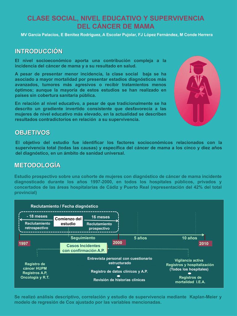 cancer ovarian treatment endometrial cancer treatment stage 1