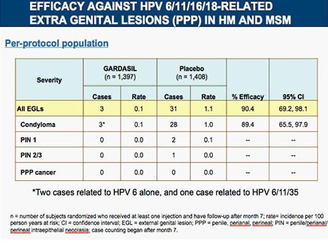 hpv manner impfung