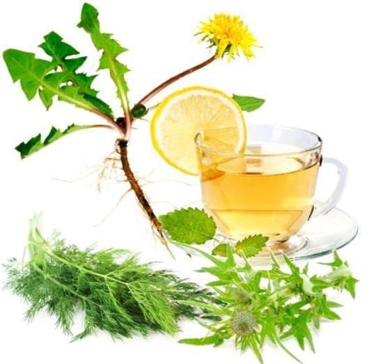 Ceai de TURMERIC ネ冓 GHIMBIR pentru ficat, detoxifiere ネ冓 circulaネ嬖e
