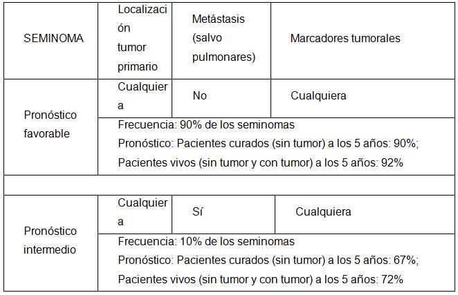 medicament contre papillomavirus hpv on skin symptoms