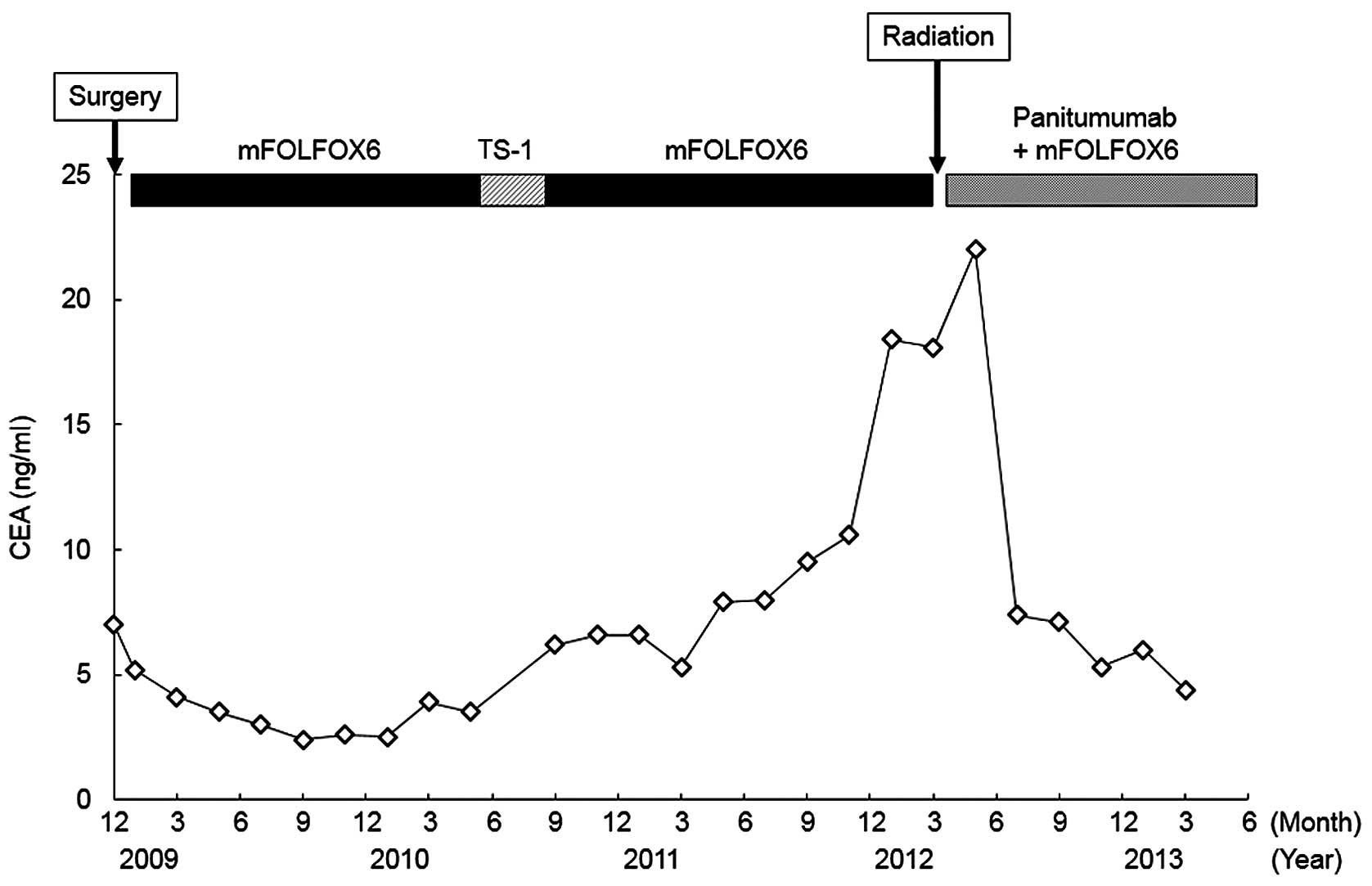 parazitii irefutabil hpv disease definition
