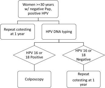 hpv impfung lymphknotenschwellung papilloma vestibular adalah
