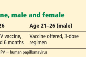 schedule for human papillomavirus vaccine