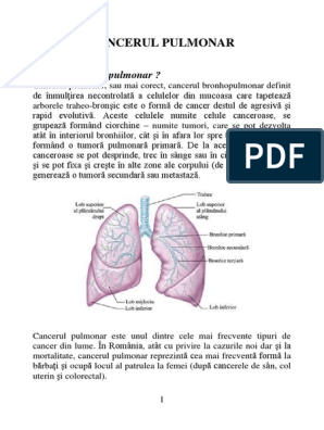 cancer pulmonar secundar simptome