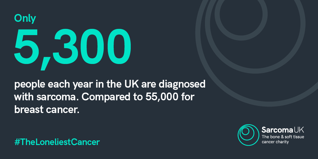 Sarcom - Tot ce trebuie să ştii despre acest tip de cancer - Cancer