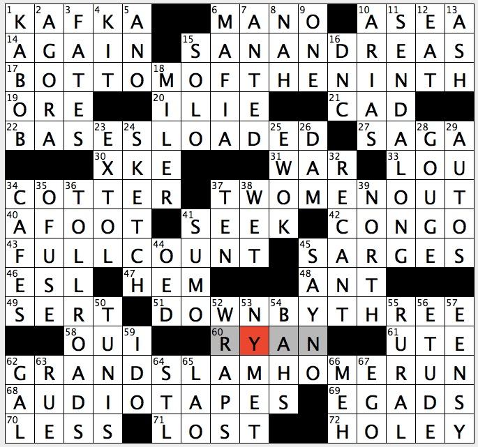 wart on foot crossword clue centre dezintoxicare