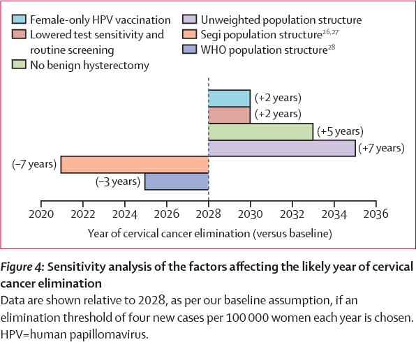 screening per papilloma virus history of human papillomavirus icd 10