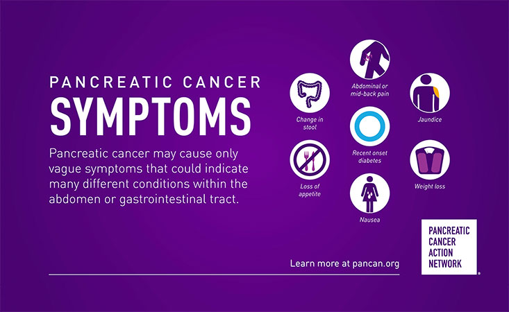 20 Early Warning Signs That Cancer Is Growing In Your Body |