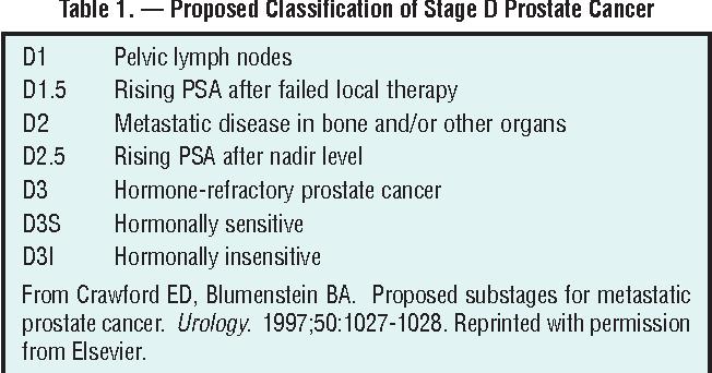 5[1].Cancerul de Prostata-curs 5