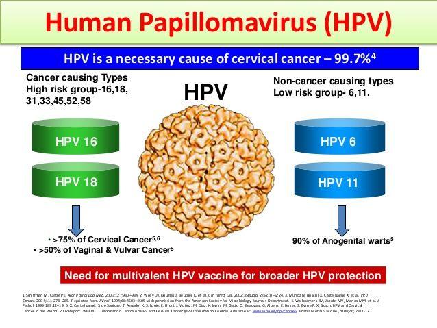 cancer de garganta por hpv