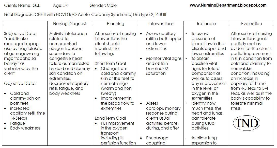 uterine cancer nursing diagnosis