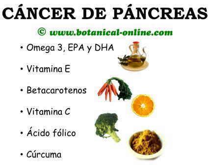 cancer pancreas que comer cancerul si caderea parului