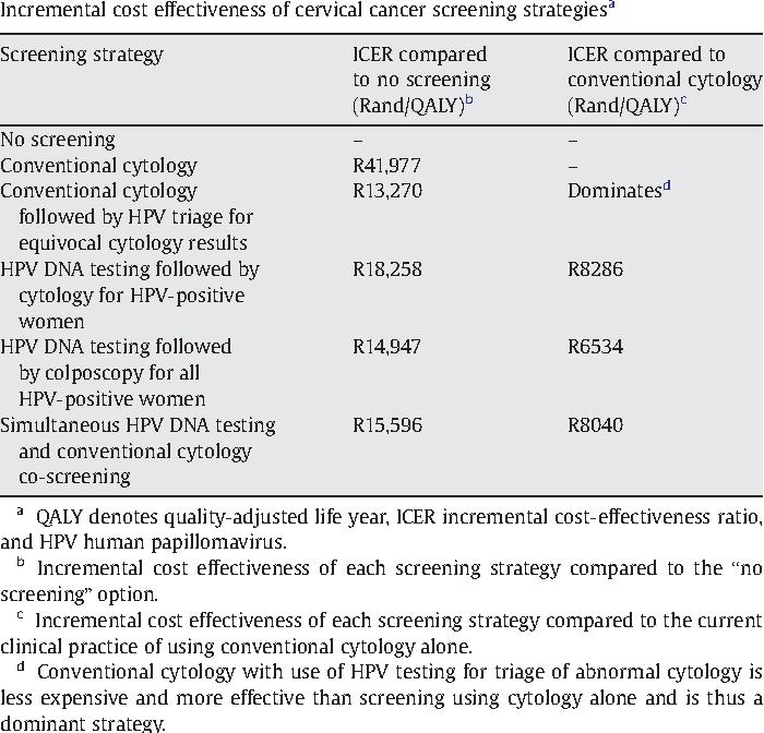 cervical smear/ Pap - Traducere în română - exemple în engleză   Reverso Context