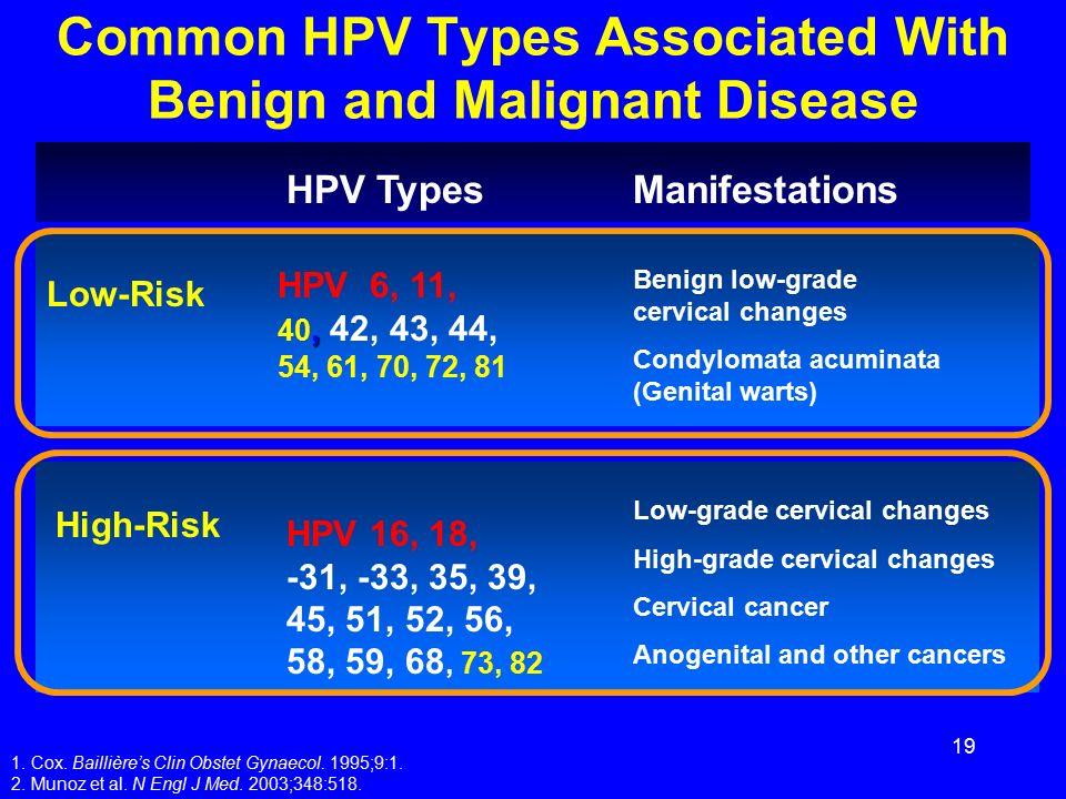 hpv malignant type human papillomavirus les symptomes
