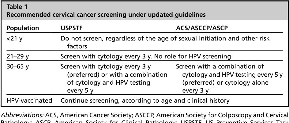 cervical cancer in pregnancy