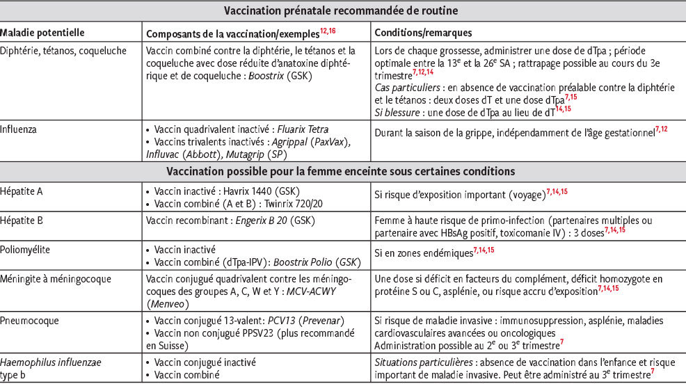 hpv positif et enceinte laryngeal papillomatosis bevacizumab