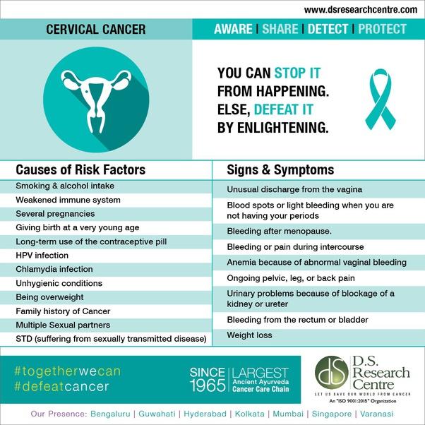 cervical cancer and leg pain papillomavirus kondylomata