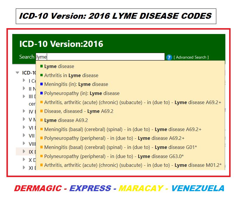 Icd 10 coduri de boală a venelor varicoase
