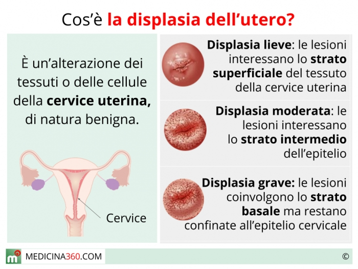 Cum îmbătrâneşte vaginul. Modificări care au loc la 30, 40, 50 şi 60 de ani   ghise-ioan.ro