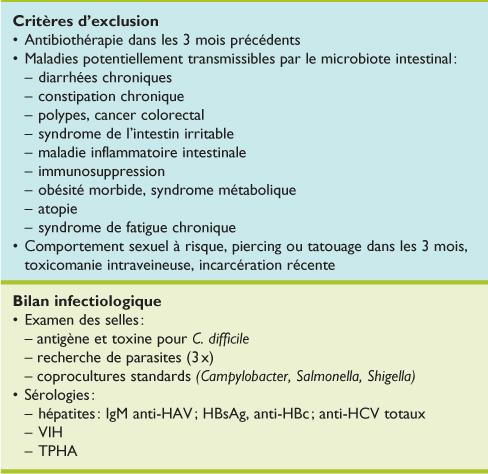 Klebsiella oxytoc la o însămânțare a sucului de prostată