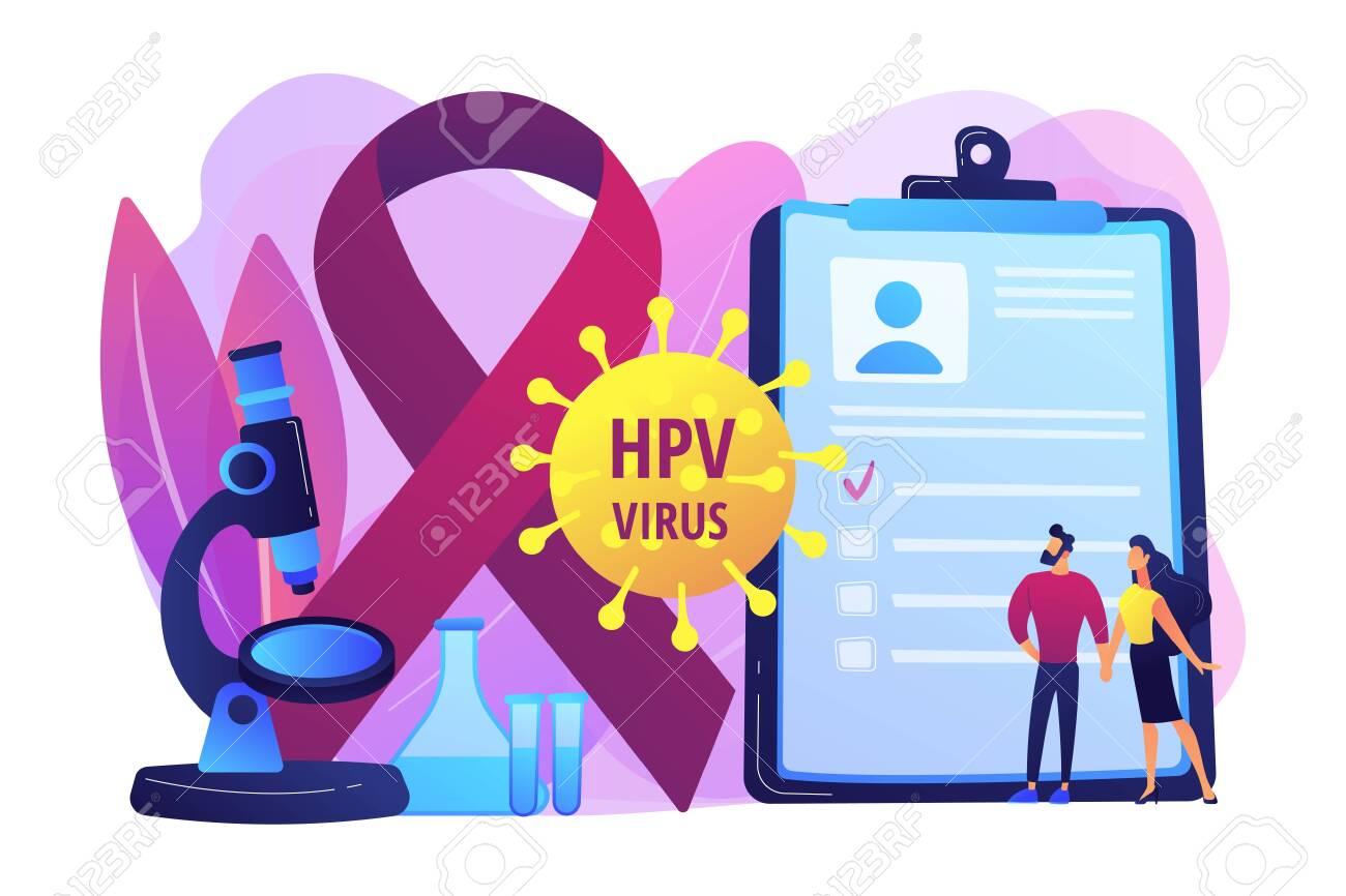hpv virus risk factors