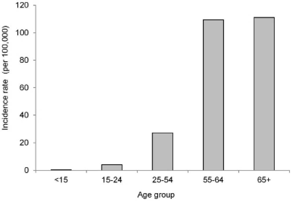 five year survival rate - Traducere în română - exemple în engleză | Reverso Context