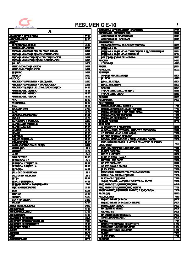 papiloma lingual cie 10