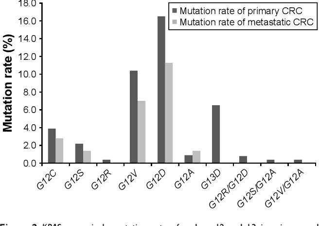 hpv vaccine qualifications un papiloma laringeo