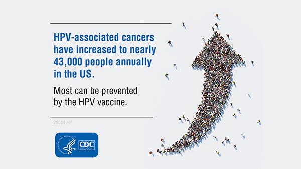 human papillomavirus infection cdc