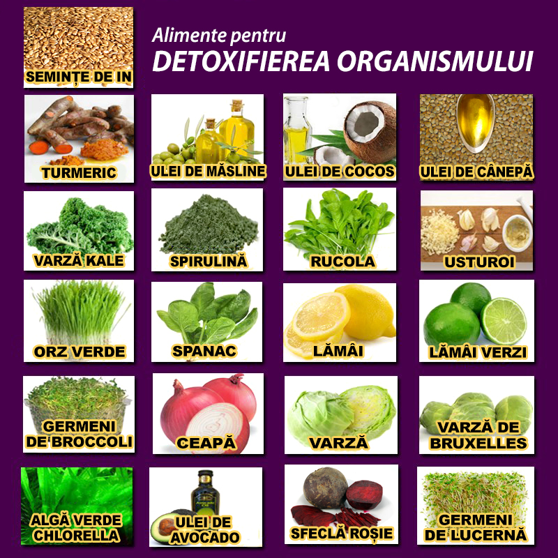 cancer peritoneal prognosis detoxifiere organism natural