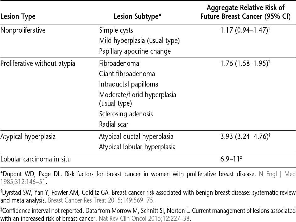 viermisori copii cancer peritoneal tratamiento