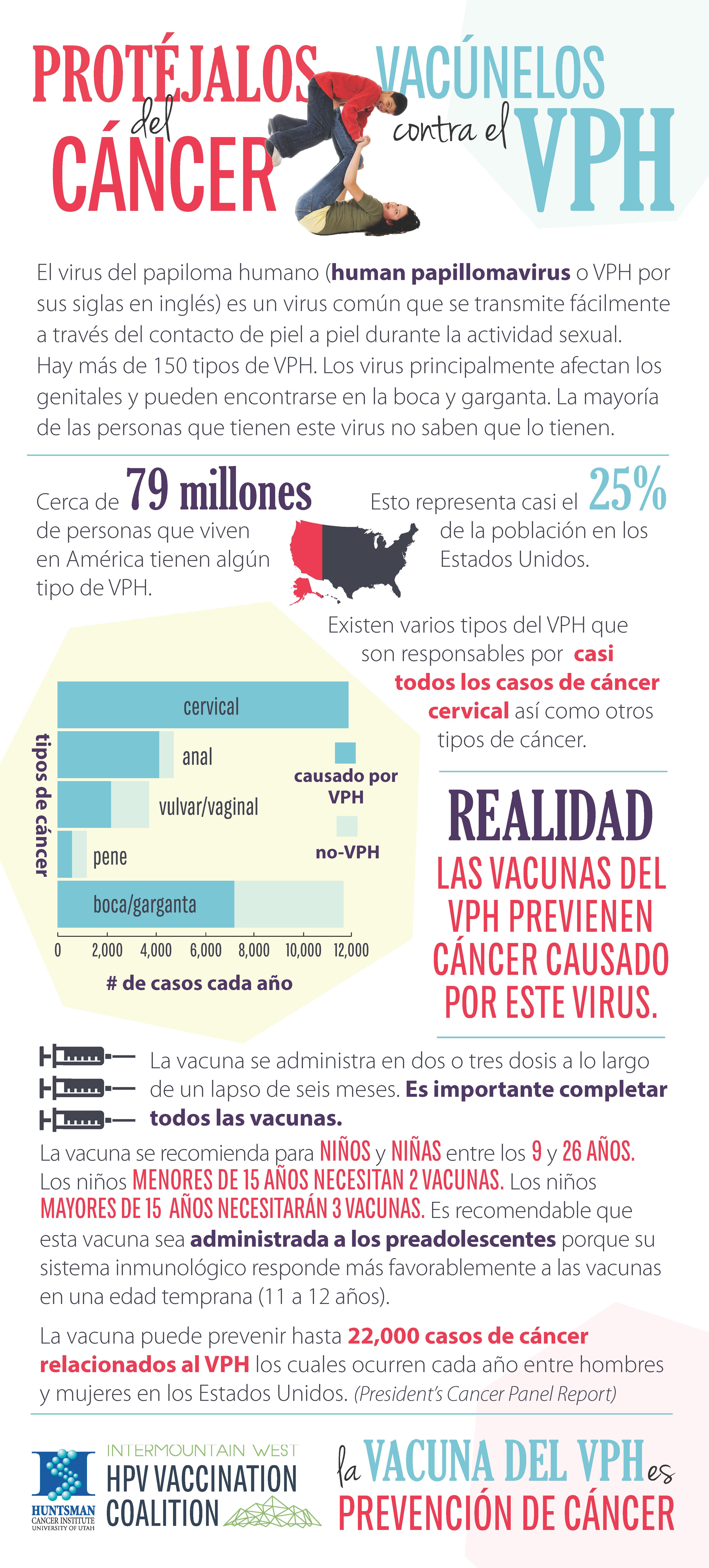 Rolul HPV in cancerul de col uterin. Dr. Cristiana Vilcan: Cheia preventiei in HPV este imunitatea