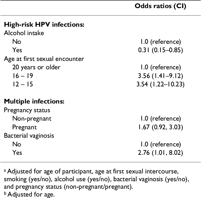 high risk hpv cancer risk parazitii cotton