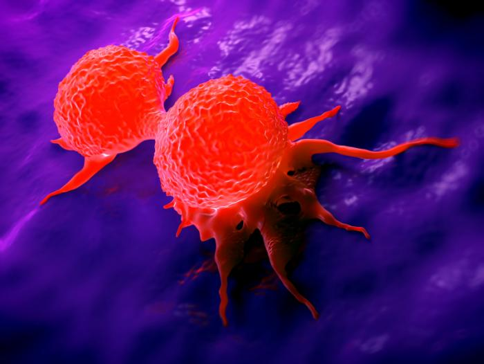 aggressive cancer cells breast