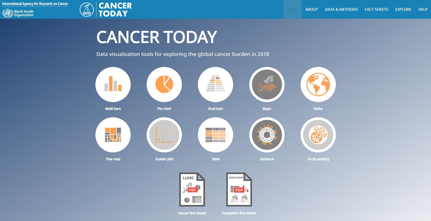 de români mor în fiecare zi de cancer
