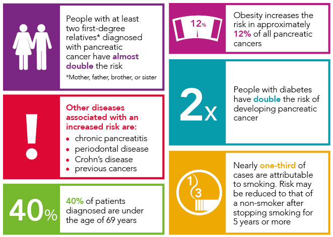 pancreatic cancer uk nhs