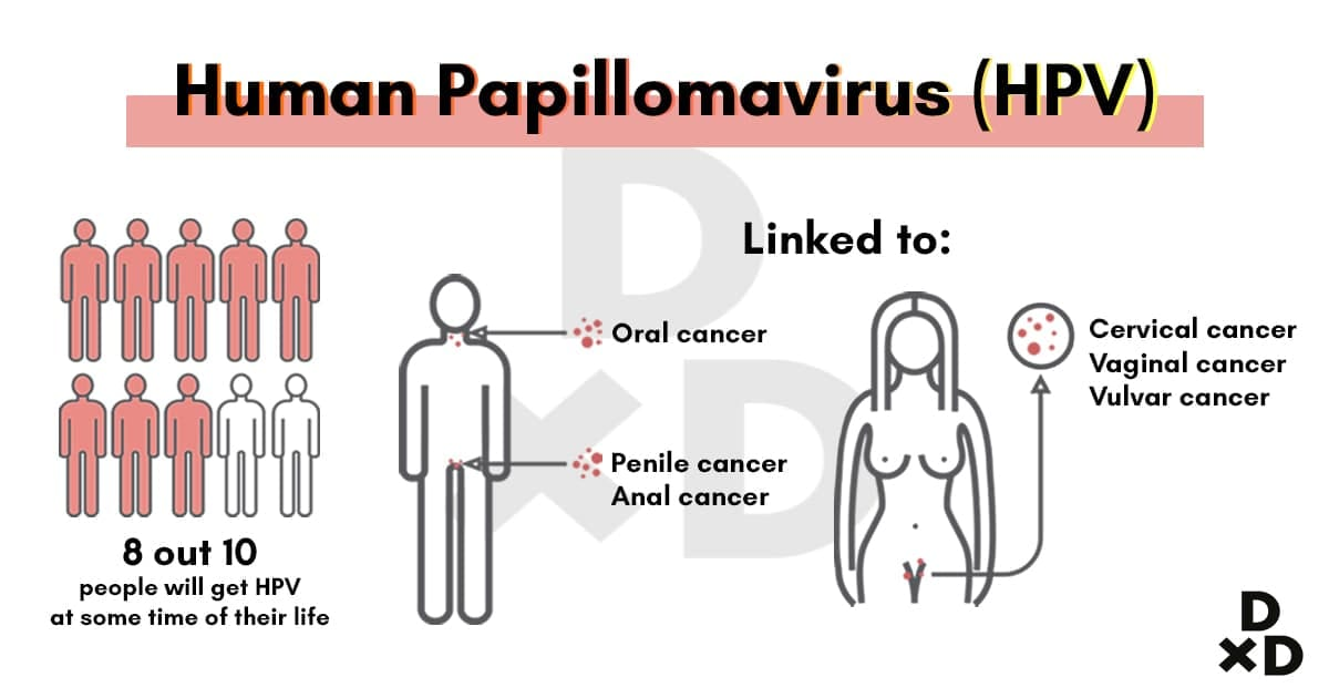 cervical cancer jab singapore papiloma humano tratamiento medicina natural