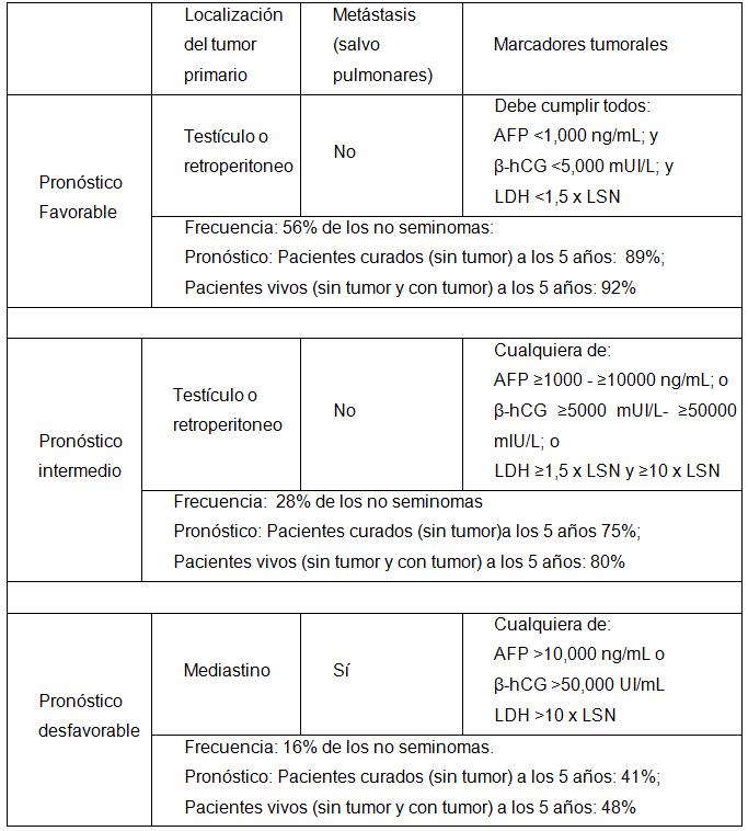 human papillomavirus (hpv) or genital warts