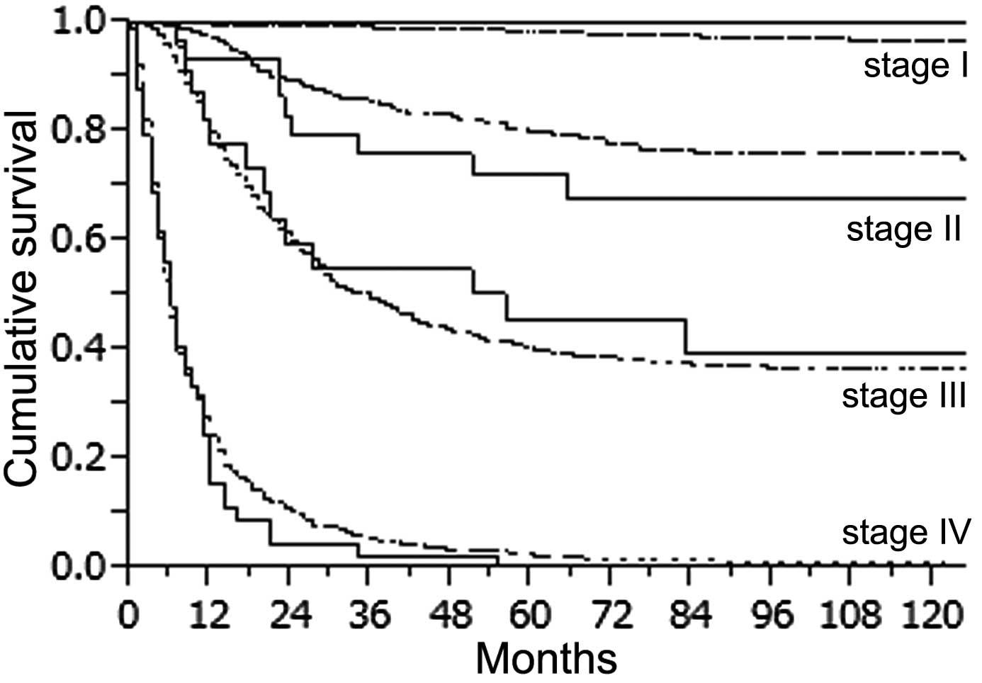 papilloma with hyperplasia viermi intestinali tenia tratament