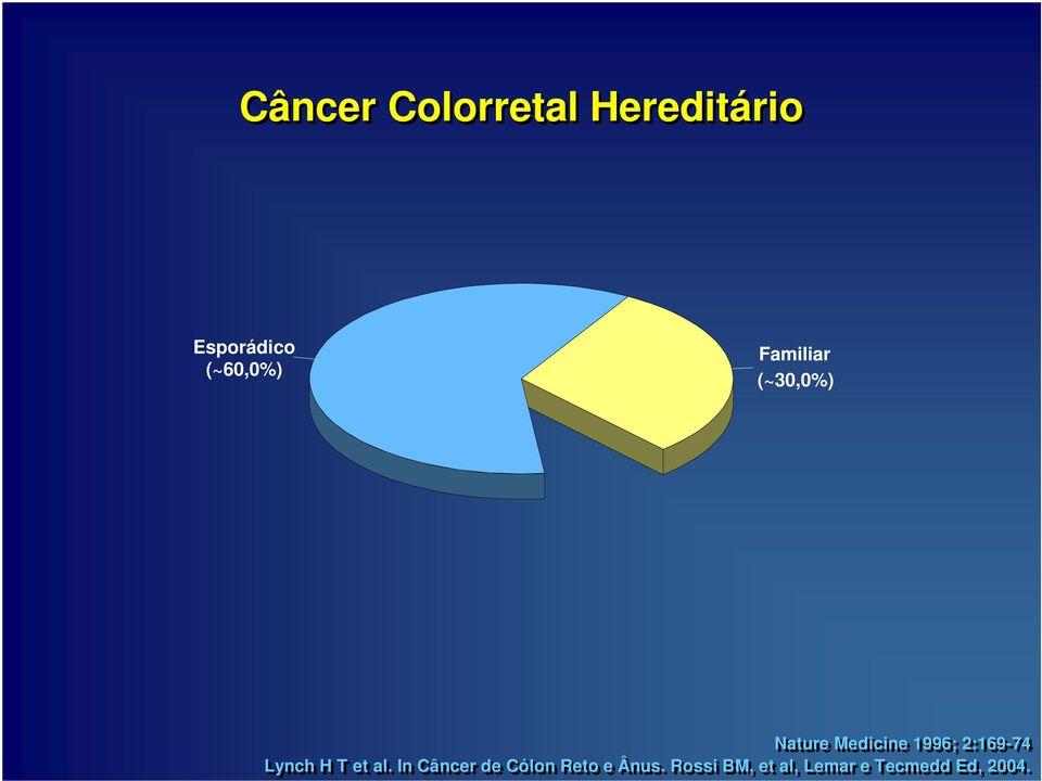 Este cancerul ereditar?