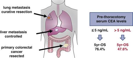 cancer hepatic prognostic