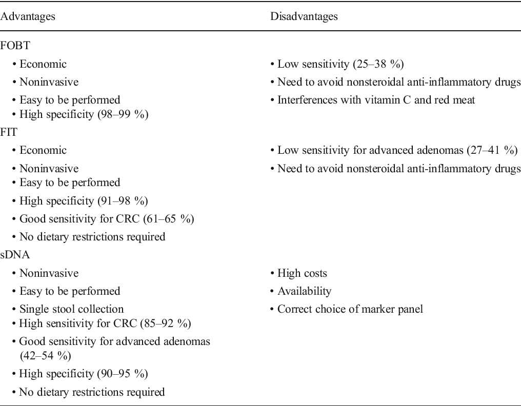 colorectal cancer blood markers