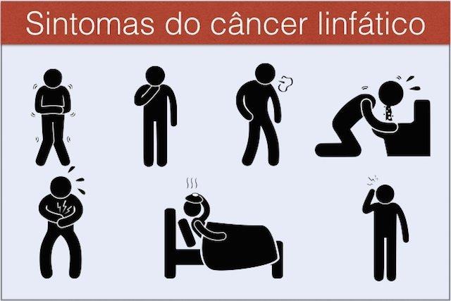 cancer nao hodgkin tem cura