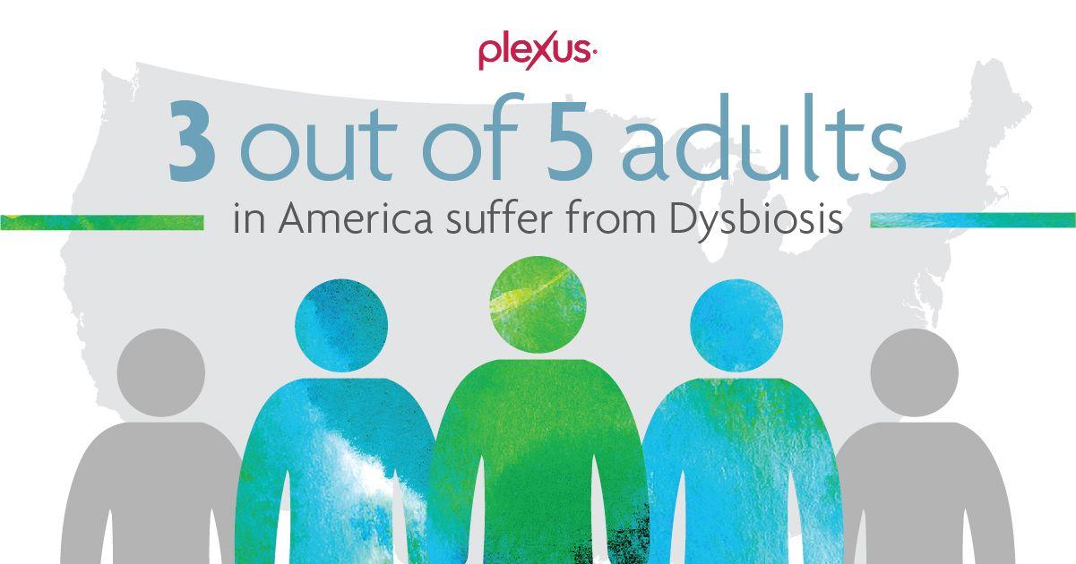 dysbiosis gerd wart on foot blister