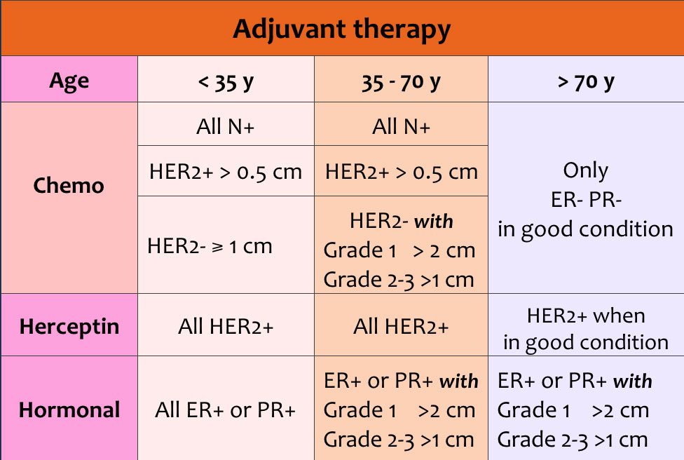 Endocrine Abstracts