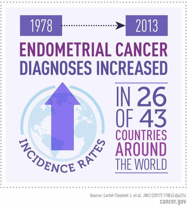 cancer mamelon femme metastatic cancer in brain