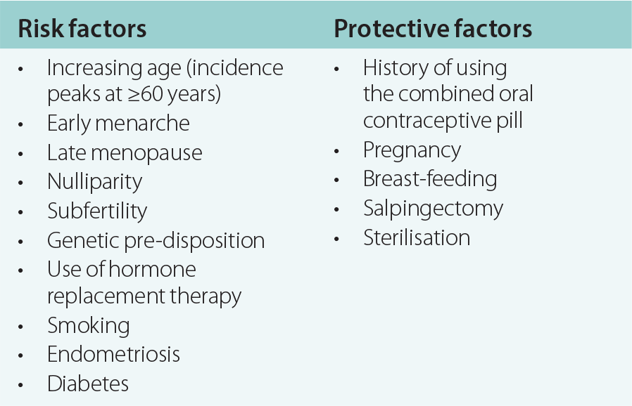 endometrial cancer protective factors papiloma virus bucal tratamiento